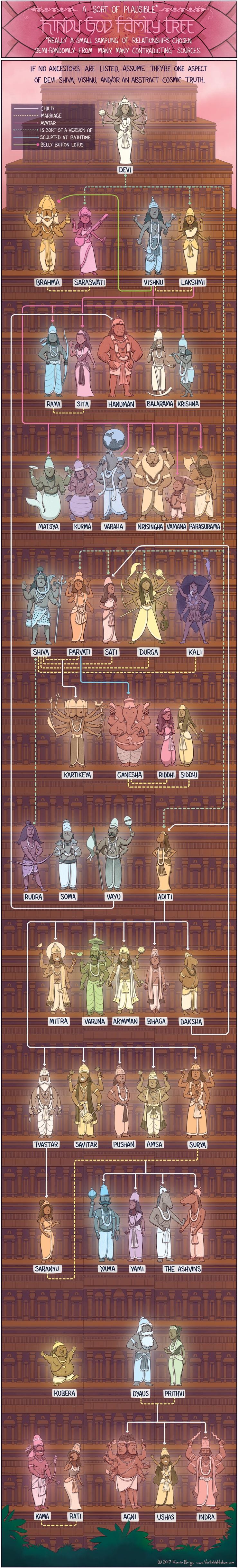 Hindu-Gods-5.jpg
